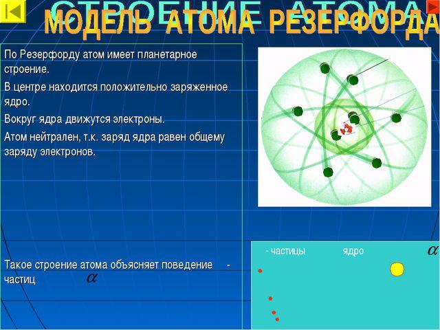 - частицы ядро По Резерфорду атом имеет планетарное строение. В центре наход...