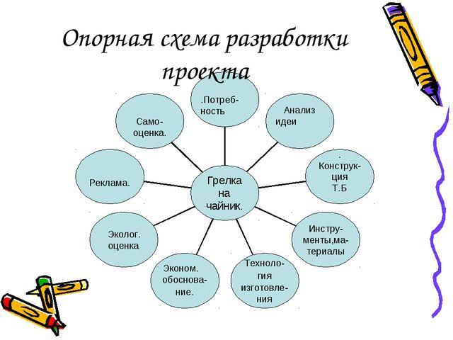 Опорная схема разработки проекта