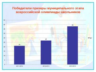 Победители призеры муниципального этапа всероссийской олимпиады школьников