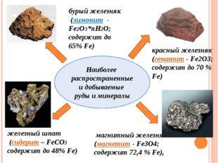 Наиболее распространенные и добываемые руды и минералы