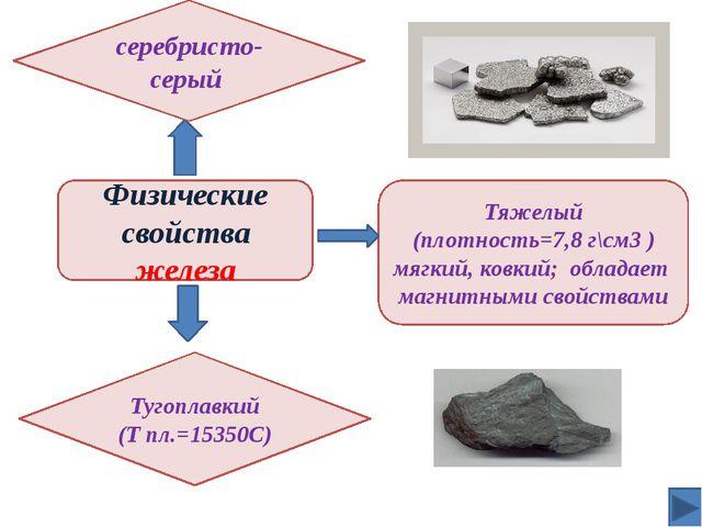 Физические свойства железа серебристо-серый Тугоплавкий (Т пл.=15350C) Тяжелы...