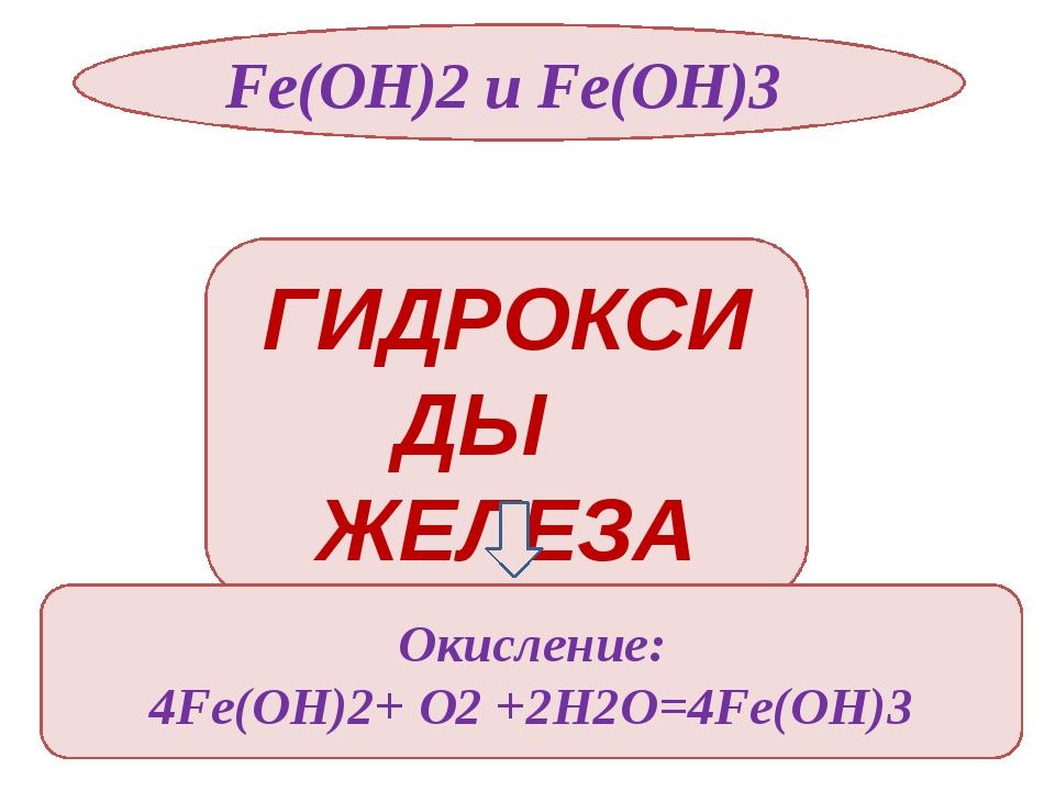 Fe(OH)2 и Fe(OH)3 Fe(OH)3 реагирует с конц. щелочами Fe(OH)3 + NaOH=NaFeO2 +...