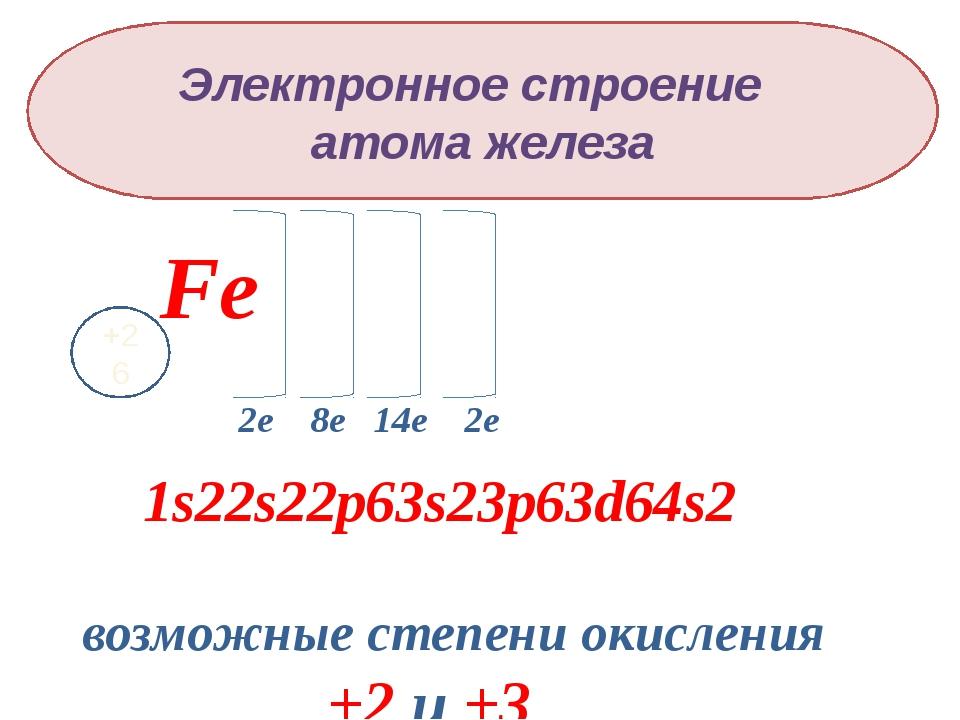 Электронное строение атома железа Fe +26 2е 8е 14е 2е 1s22s22p63s23p63d64s2 в...
