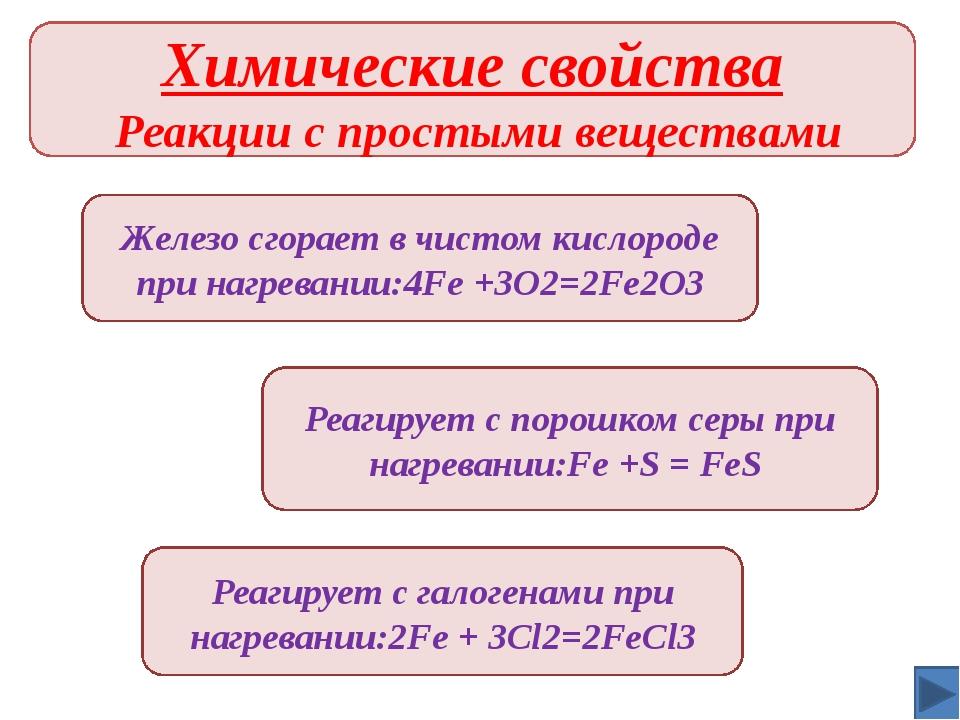 Химические свойства Реакции со сложными веществами С кислотами: А) с соляной...