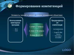 http://www.ppt.prtxt.ru Формирование компетенций 1 этап ( 7 класс) 2 этап (7-