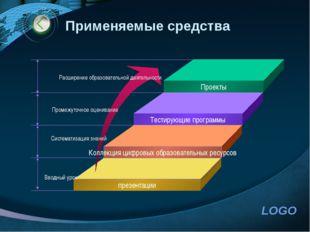 http://www.ppt.prtxt.ru Применяемые средства Проекты Тестирующие программы Ко