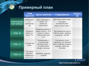 http://www.ppt.prtxt.ru Примерный план Тема занятия Цель занятия Содержание с
