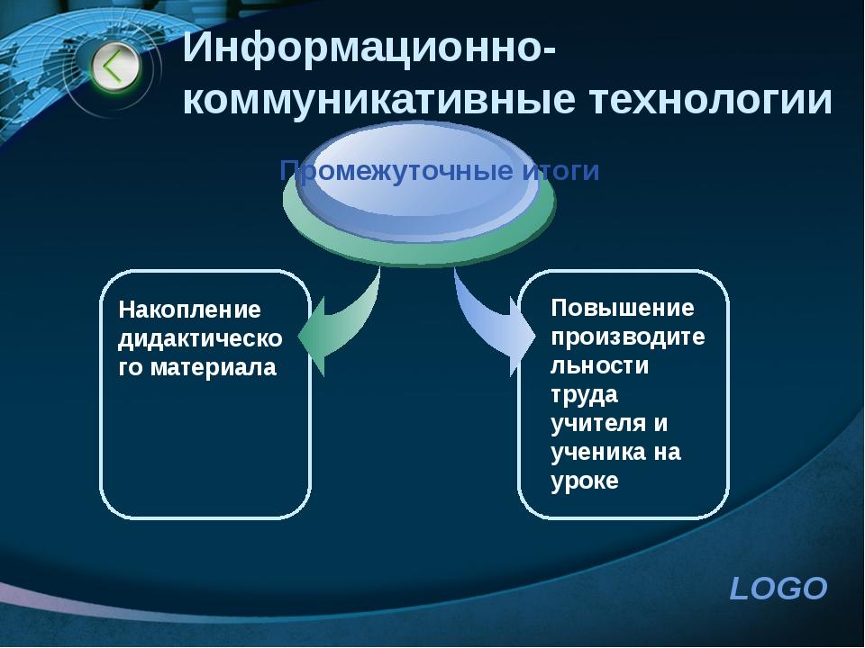 http://www.ppt.prtxt.ru Информационно-коммуникативные технологии Накопление д...