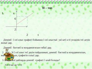 II – топ 1. х 6 2 2 t Дененің қозғалыс графигі бойынша қозғалыстың уақытқа т