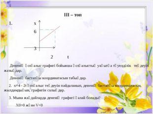 III – топ 1. х 6 3 2 t Дененің қозғалыс графигі бойынша қозғалыстың уақытқа