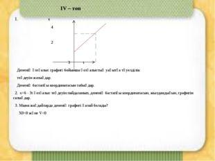 IV – топ 1. х 4 2 3 t Дененің қозғалыс графигі бойынша қозғалыстың уақытқа т