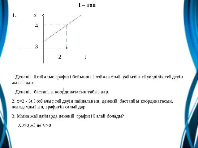 I – топ 1. х 4 3 2 t Дененің қозғалыс графигі бойынша қозғалыстың уақытқа тә...
