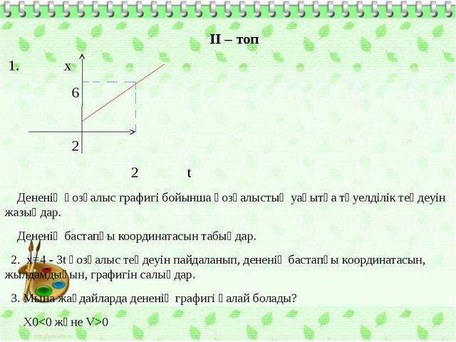 II – топ 1. х 6 2 2 t Дененің қозғалыс графигі бойынша қозғалыстың уақытқа т...