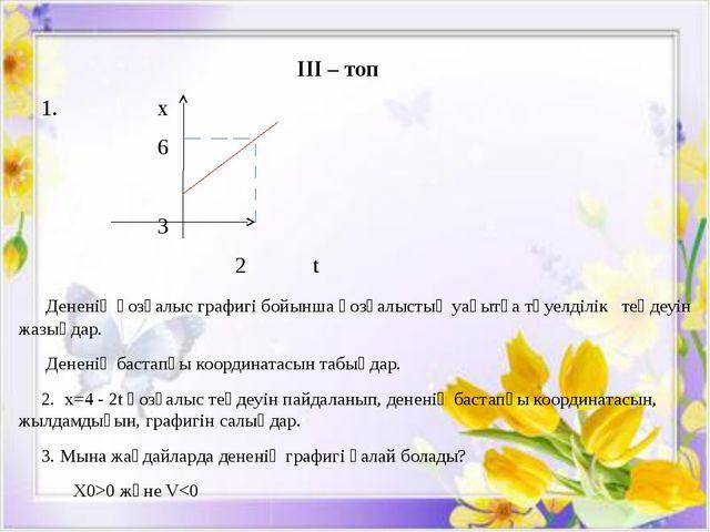 III – топ 1. х 6 3 2 t Дененің қозғалыс графигі бойынша қозғалыстың уақытқа...