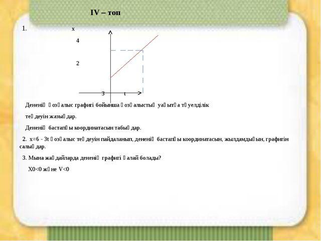 IV – топ 1. х 4 2 3 t Дененің қозғалыс графигі бойынша қозғалыстың уақытқа т...