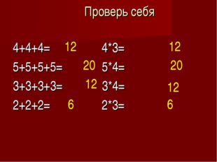 Проверь себя 4+4+4= 4*3= 5+5+5+5= 5*4= 3+3+3+3= 3*4= 2+2+2= 2*3= 12 20 12 6 1