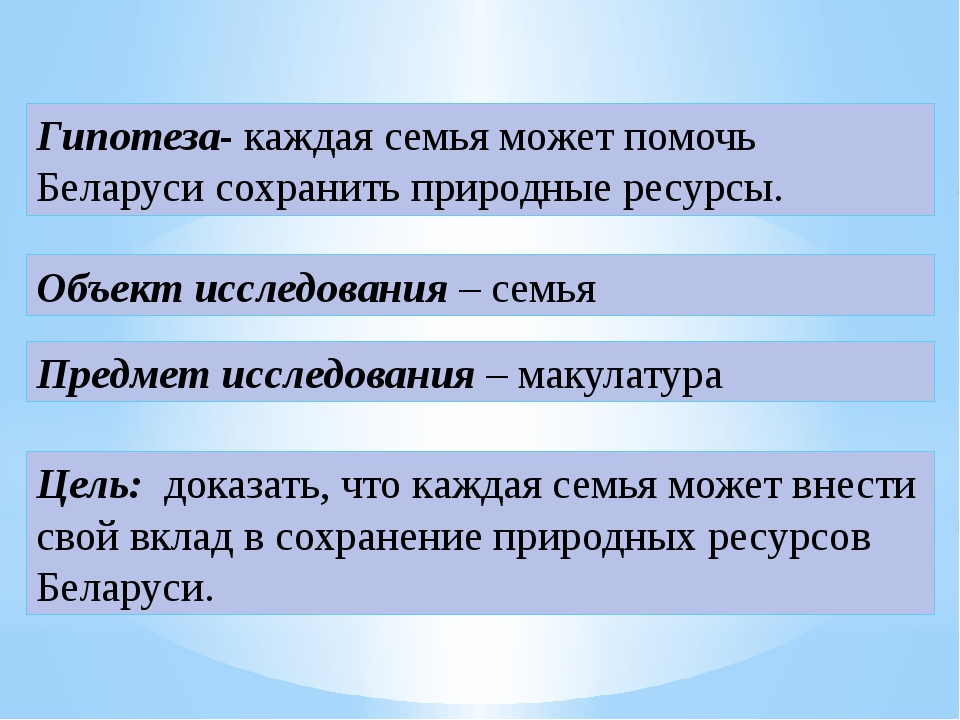 Гипотеза- каждая семья может помочь Беларуси сохранить природные ресурсы. Объ...