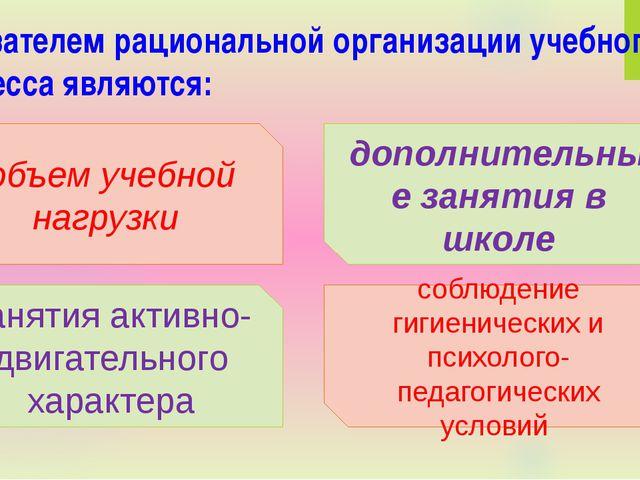 Показателем рациональной организации учебного процесса являются: объем учебно...