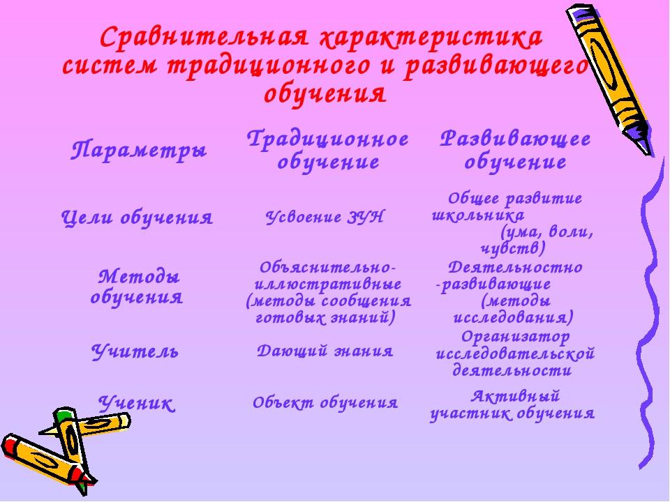 Сравнительная характеристика систем традиционного и развивающего обучения