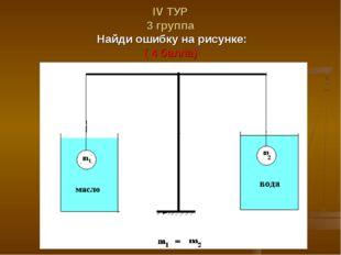 ΙV ТУР 3 группа Найди ошибку на рисунке: ( 4 балла)