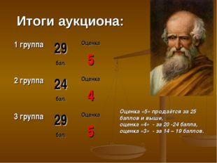 Итоги аукциона: Оценка «5» продаётся за 25 баллов и выше, оценка «4» - за 20