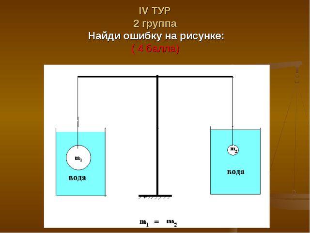ΙV ТУР 2 группа Найди ошибку на рисунке: ( 4 балла)