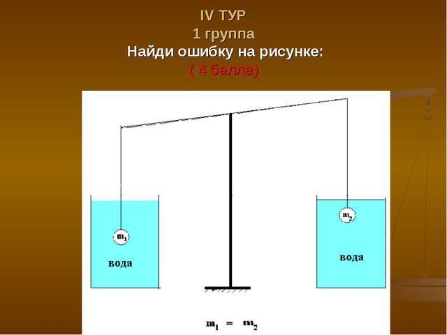 ΙV ТУР 1 группа Найди ошибку на рисунке: ( 4 балла)