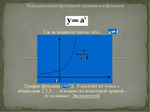 Где a-заданное число, а>о, График функции ,х N состоит из точек с абциссами 1