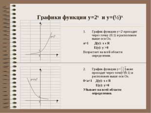 Графики функции у=2х и у=(½)х График функции у=2х проходит через точку (0;1)