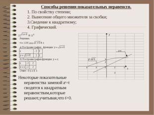 Способы решения показательных неравенств. 1. По свойству степени; 2. Вынесен