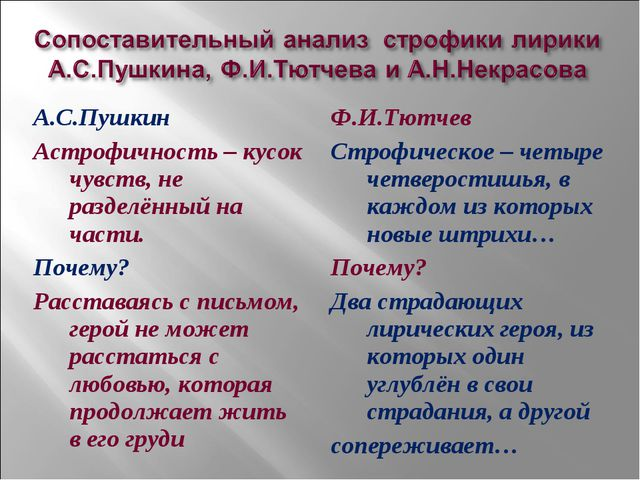 А.С.Пушкин Астрофичность – кусок чувств, не разделённый на части. Почему? Рас...