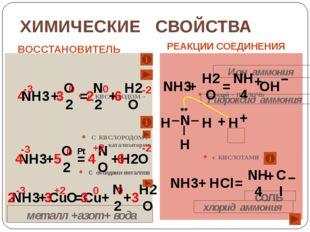 КАЧЕСТВЕННЫЕ РЕАКЦИИ НА АММИАК вещество реактив признак NH3 фенолфталеин По з