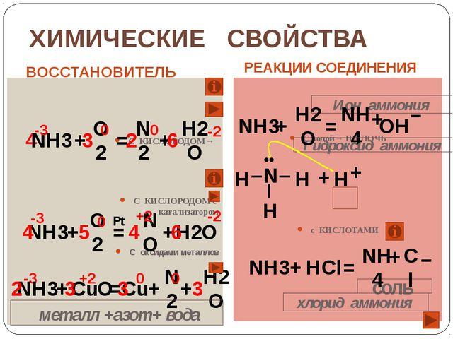 КАЧЕСТВЕННЫЕ РЕАКЦИИ НА АММИАК вещество реактив признак NH3 фенолфталеин По з...