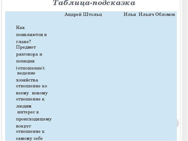 Таблица-подсказка  АндрейШтольц ИльяИльичОбломов Какпоявляютсяв главе?   П...