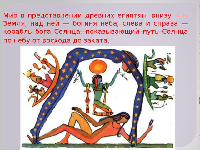 Мир в представлении древних египтян: внизу —— Земля, над ней — богиня неба; с...