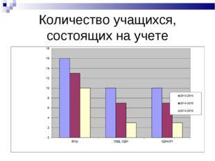Количество учащихся, состоящих на учете