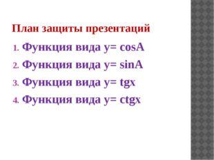 План защиты презентаций Функция вида y= cosА Функция вида y= sinА Функция вид