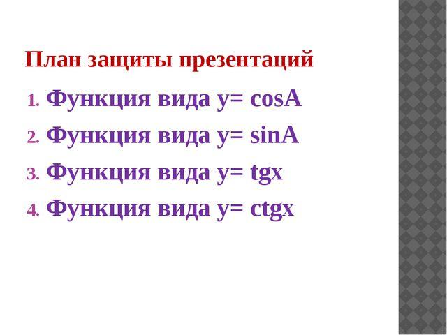 План защиты презентаций Функция вида y= cosА Функция вида y= sinА Функция вид...