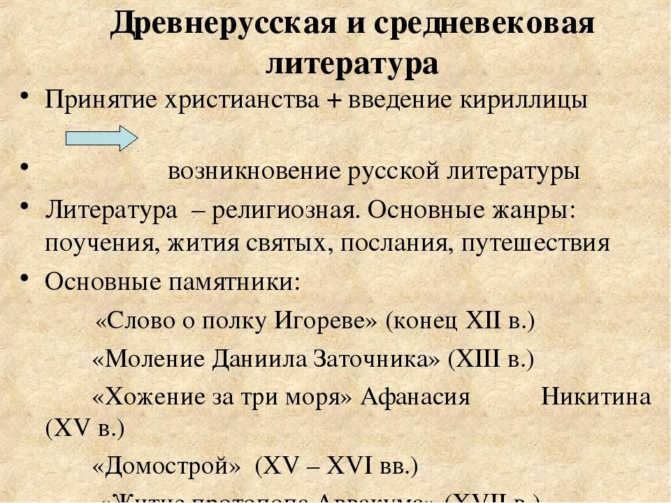 Древнерусская и средневековая литература Принятие христианства + введение кир...