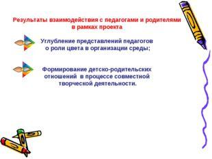 Результаты взаимодействия с педагогами и родителями в рамках проекта Углубле