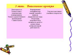 3 этап. Выполнение проекта  Деятельность в соответствии с тематическим плани