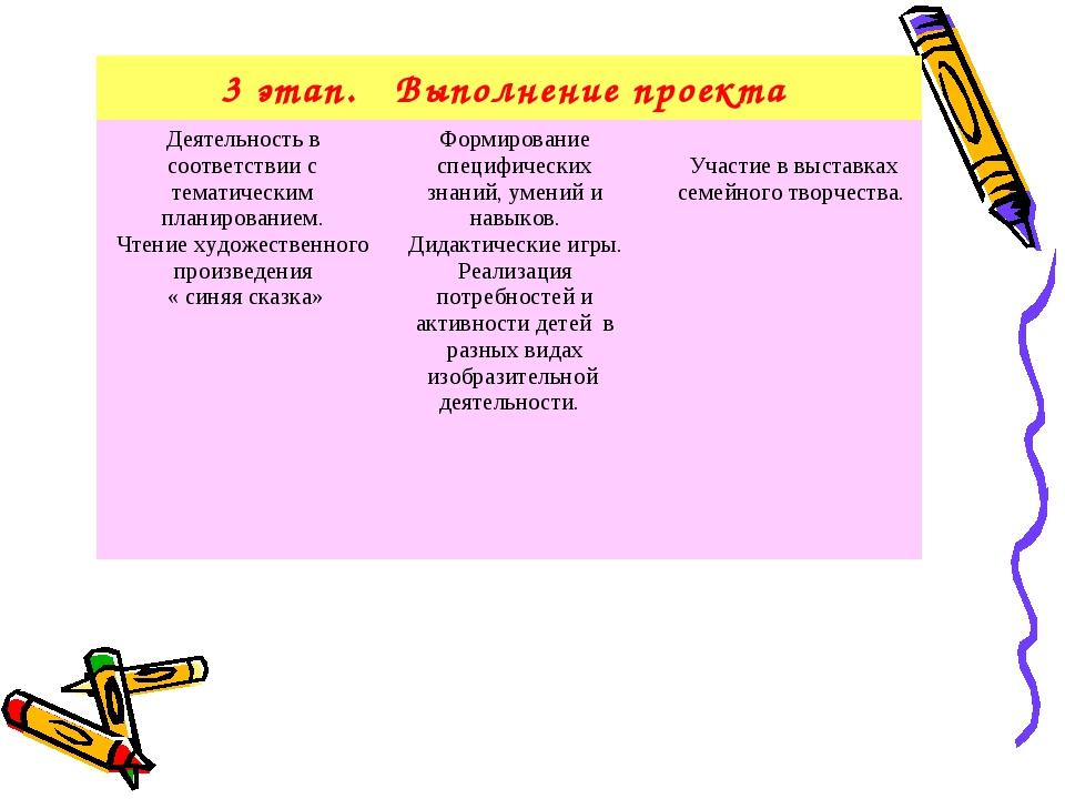 3 этап. Выполнение проекта  Деятельность в соответствии с тематическим плани...