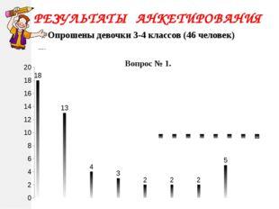 РЕЗУЛЬТАТЫ АНКЕТИРОВАНИЯ Опрошены девочки 3-4 классов (46 человек)