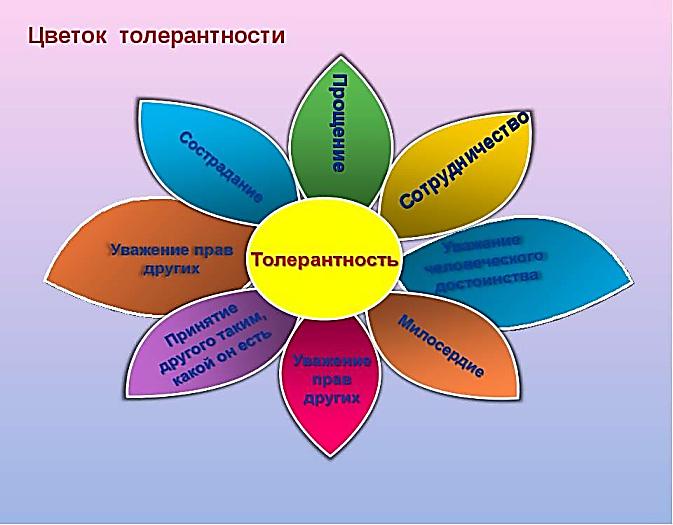http://bigslide.ru/images/19/18996/960/img7.jpg