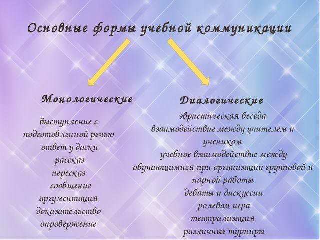 Основные формы учебной коммуникации Диалогические Монологические выступление...