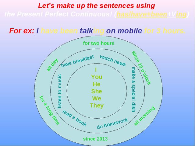 Let's make up the sentences using the Present Perfect Continuous! (has/have+b...