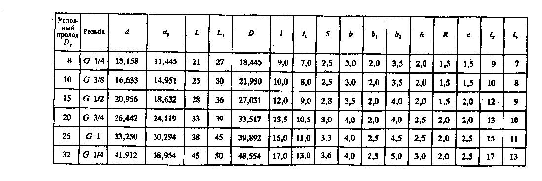 ппп 013