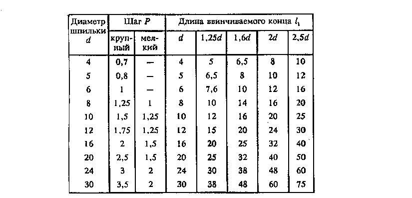 ппп 012
