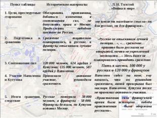 «не имело ни малейшего смысла» ни для русских, ни для французов». «Русские не