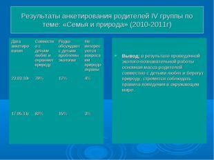 Результаты анкетирования родителей IV группы по теме: «Семья и природа» (2010